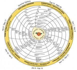 EKCS 12-13 Spiral