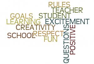 Blog 2 Wordle